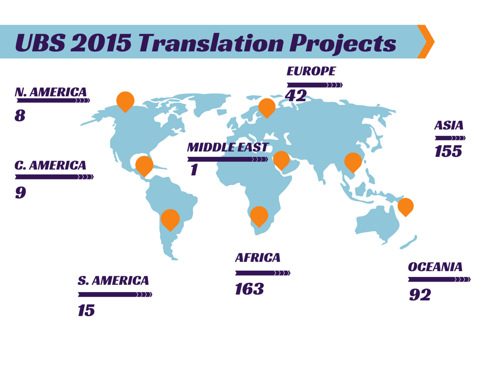 UBS-2015-projects-map
